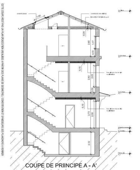 Plan Coupe Maison: Transformation D'une Maison En 4 Logements